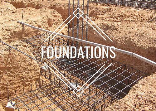 Foundations category