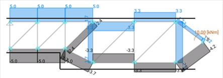 Truss-model-strut-and-tie-model-section-thickness-change-Negativo