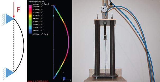 Linear buckling: hand calculations vs FEA vs an experiment